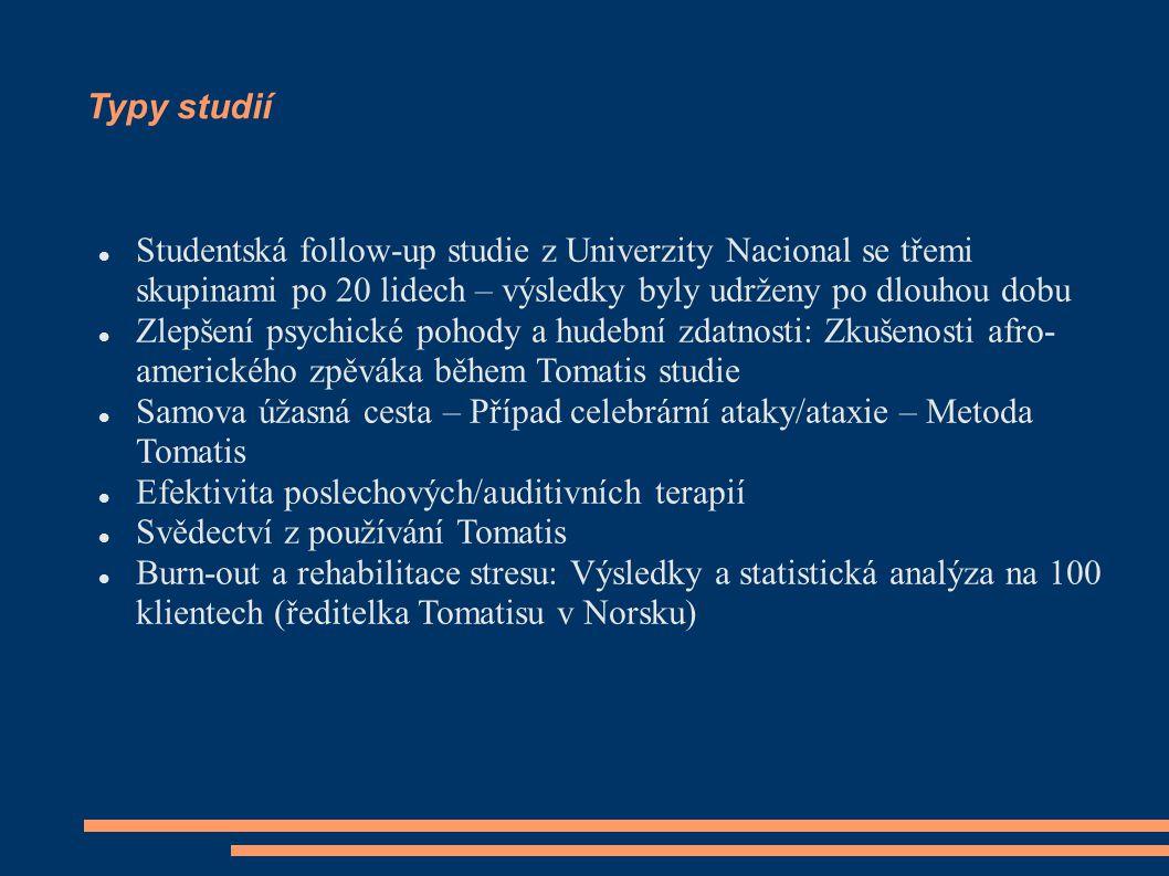 Typy studií Studentská follow-up studie z Univerzity Nacional se třemi skupinami po 20 lidech – výsledky byly udrženy po dlouhou dobu Zlepšení psychic