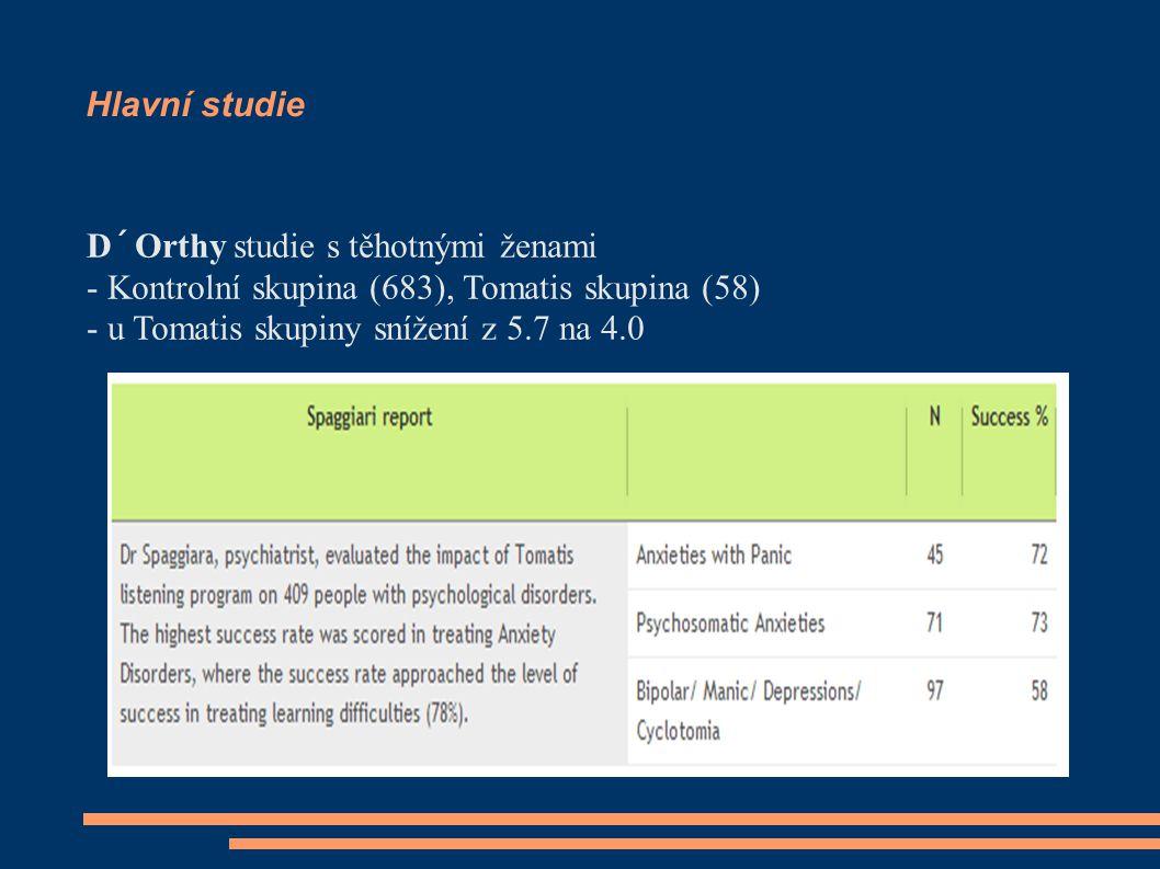 Hlavní studie D´Orthy studie s těhotnými ženami - Kontrolní skupina (683), Tomatis skupina (58) - u Tomatis skupiny snížení z 5.7 na 4.0