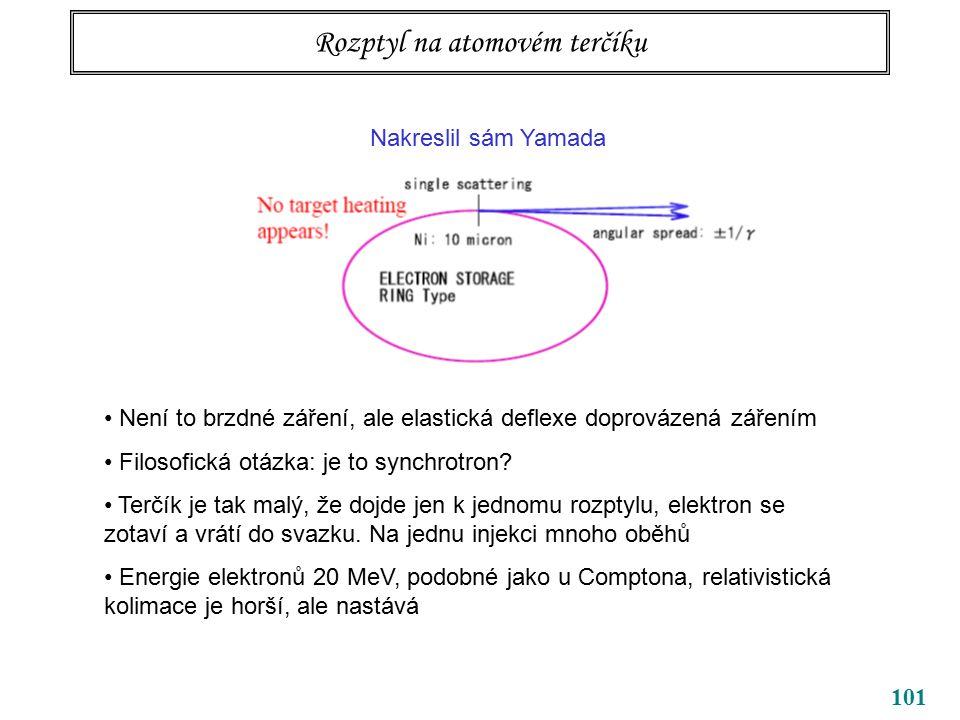 101 Rozptyl na atomovém terčíku Nakreslil sám Yamada Není to brzdné záření, ale elastická deflexe doprovázená zářením Filosofická otázka: je to synchrotron.