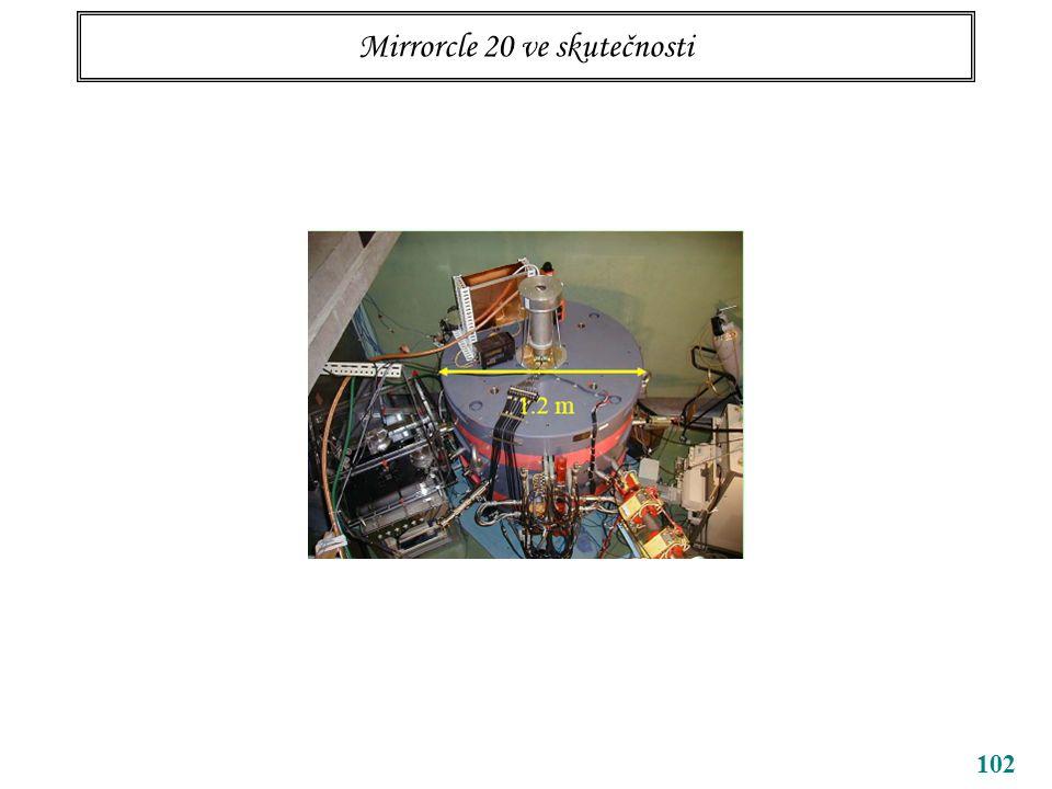 102 Mirrorcle 20 ve skutečnosti