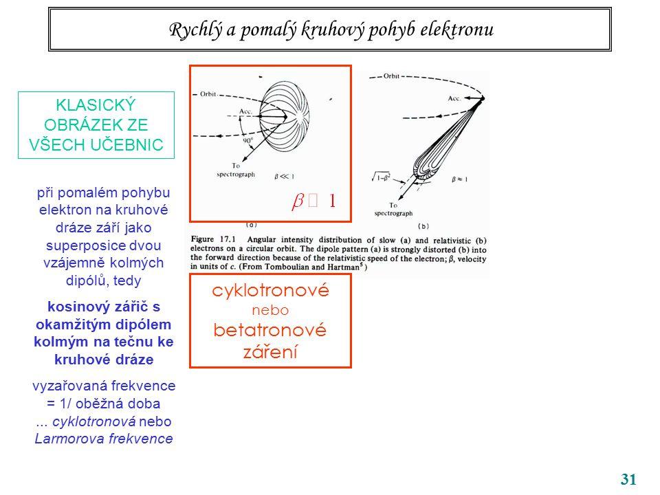 31 KLASICKÝ OBRÁZEK ZE VŠECH UČEBNIC při pomalém pohybu elektron na kruhové dráze září jako superposice dvou vzájemně kolmých dipólů, tedy kosinový zářič s okamžitým dipólem kolmým na tečnu ke kruhové dráze vyzařovaná frekvence = 1/ oběžná doba...