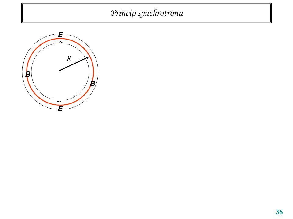 36 Princip synchrotronu ~ ~ R B B E E