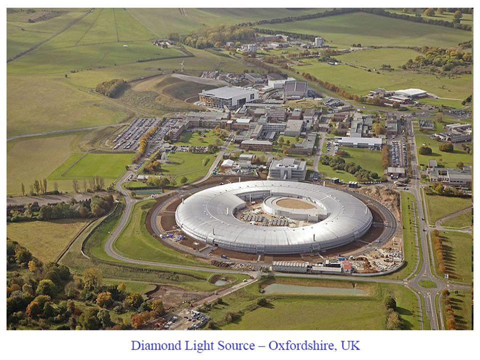 Princip synchrotronu: Ultrarelativistický elektron na kruhové orbitě