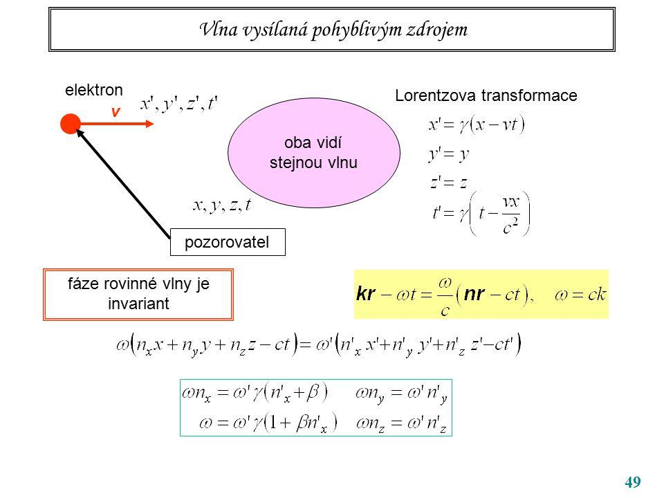 49 Vlna vysílaná pohyblivým zdrojem elektron pozorovatel v Lorentzova transformace oba vidí stejnou vlnu fáze rovinné vlny je invariant