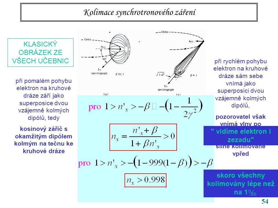 54 Kolimace synchrotronového záření KLASICKÝ OBRÁZEK ZE VŠECH UČEBNIC při pomalém pohybu elektron na kruhové dráze září jako superposice dvou vzájemně kolmých dipólů, tedy kosinový zářič s okamžitým dipólem kolmým na tečnu ke kruhové dráze při rychlém pohybu elektron na kruhové dráze sám sebe vnímá jako superposici dvou vzájemně kolmých dipólů, pozorovatel však vnímá vlny po Lorentzově transformaci, tedy silně kolimované vpřed vidíme elektron i zezadu skoro všechny kolimovány lépe než na 1