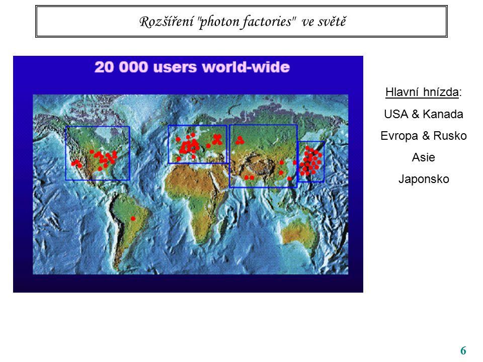 6 Rozšíření photon factories ve světě Hlavní hnízda: USA & Kanada Evropa & Rusko Asie Japonsko