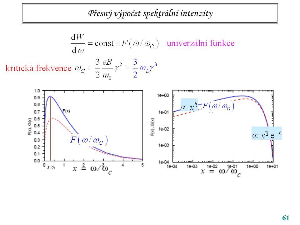 61 Přesný výpočet spektrální intenzity