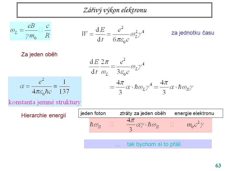 63 Zářivý výkon elektronu za jednotku času Za jeden oběh Hierarchie energií jeden foton ztráty za jeden oběh energie elektronu … tak bychom si to přáli