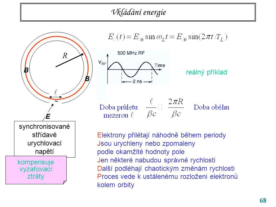 68 Vkládání energie ~ R B B synchronisované střídavé urychlovací napětí kompensuje vyzařovací ztráty E reálný příklad Elektrony přilétají náhodně během periody Jsou urychleny nebo zpomaleny podle okamžité hodnoty pole Jen některé nabudou správné rychlosti Další podléhají chaotickým změnám rychlosti Proces vede k ustálenému rozloženi elektronů kolem orbity