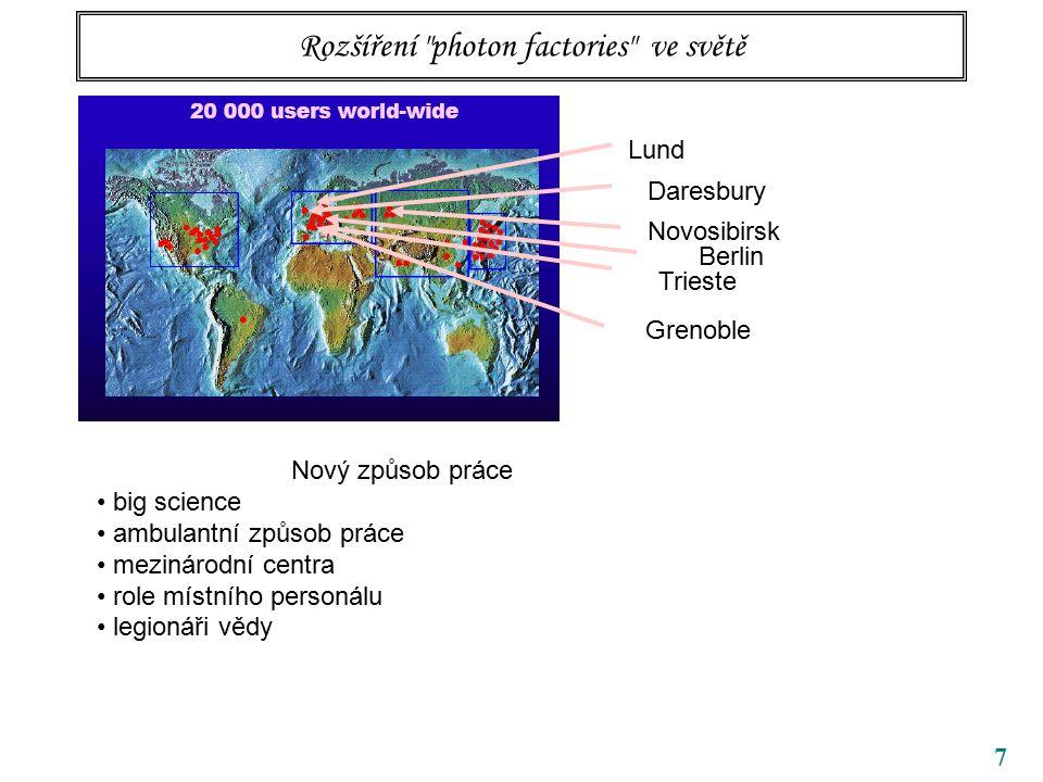 58 Spektrální obor SZ -- pokračování dobrý odhad charakteristické frekvence použijeme relací neurčitosti čas  frekvence ~2  … DOSTANEME SE DO VELMI VYSOKÝCH FREKVENCÍ, ZPRAVIDLA V RTG OBLASTI