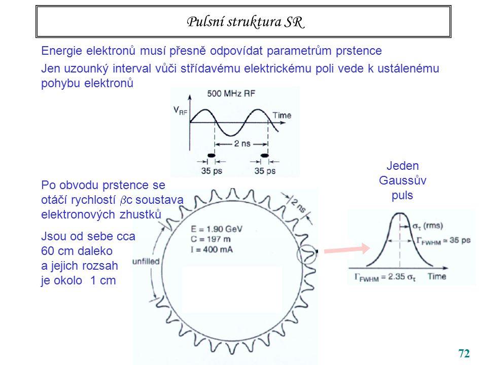 72 Pulsní struktura SR Energie elektronů musí přesně odpovídat parametrům prstence Jen uzounký interval vůči střídavému elektrickému poli vede k ustálenému pohybu elektronů Po obvodu prstence se otáčí rychlostí  c soustava elektronových zhustků Jsou od sebe cca 60 cm daleko a jejich rozsah je okolo 1 cm Jeden Gaussův puls