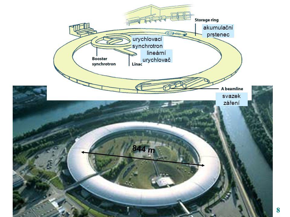 8 akumulační prstenec lineární urychlovač 844 m urychlovací synchrotron svazek záření