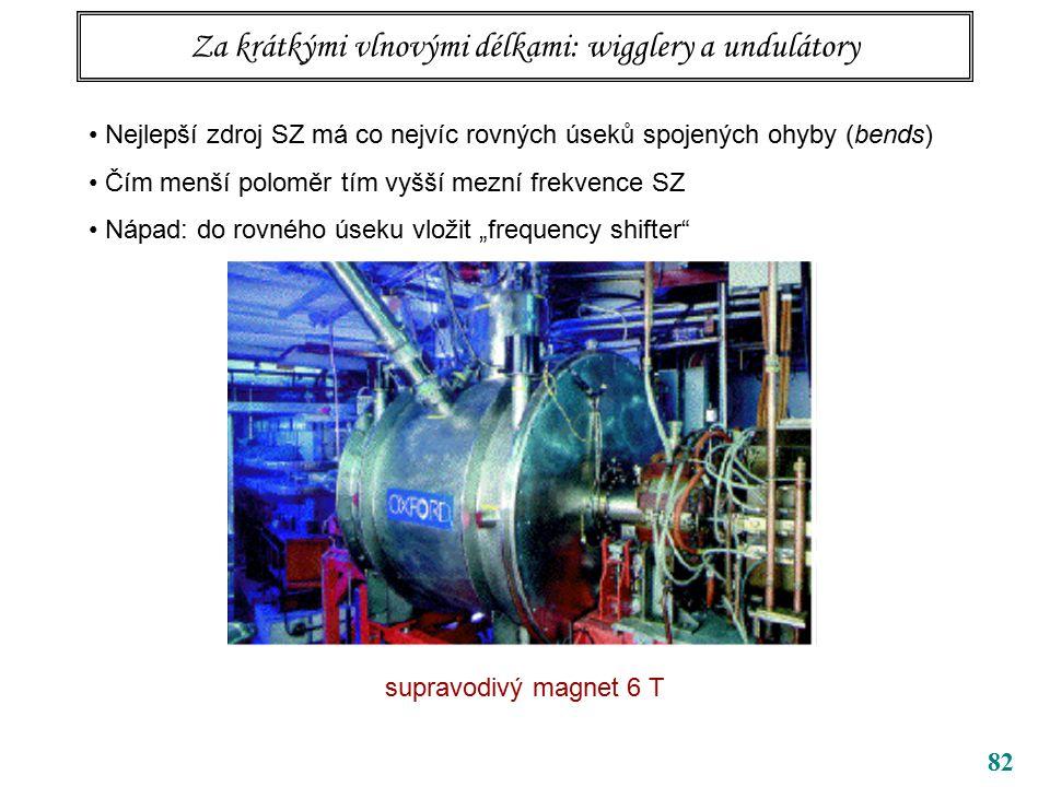 """82 Za krátkými vlnovými délkami: wigglery a undulátory Nejlepší zdroj SZ má co nejvíc rovných úseků spojených ohyby (bends) Čím menší poloměr tím vyšší mezní frekvence SZ Nápad: do rovného úseku vložit """"frequency shifter supravodivý magnet 6 T"""