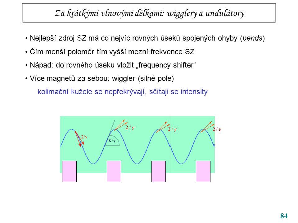 """84 Za krátkými vlnovými délkami: wigglery a undulátory Nejlepší zdroj SZ má co nejvíc rovných úseků spojených ohyby (bends) Čím menší poloměr tím vyšší mezní frekvence SZ Nápad: do rovného úseku vložit """"frequency shifter Více magnetů za sebou: wiggler (silné pole) kolimační kužele se nepřekrývají, sčítají se intensity"""