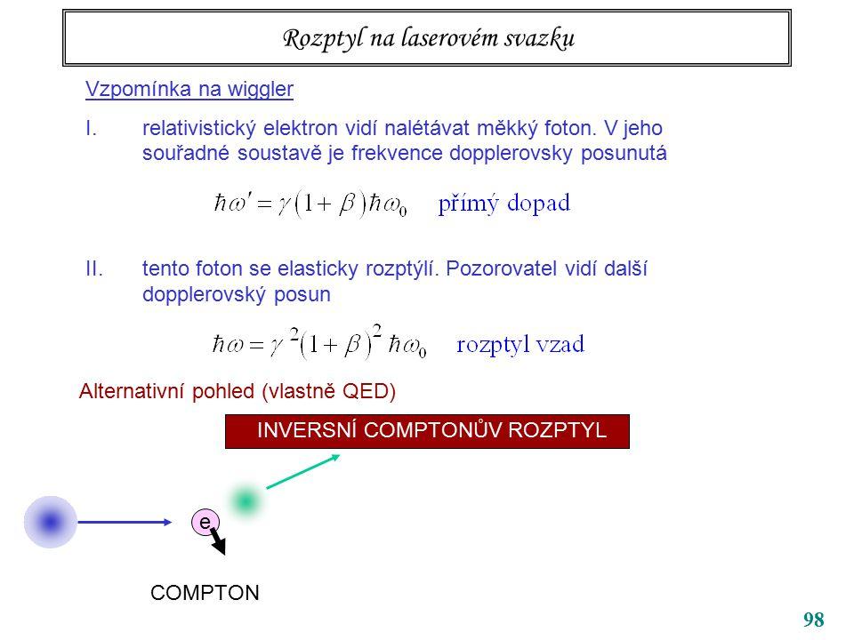 98 Vzpomínka na wiggler I.relativistický elektron vidí nalétávat měkký foton.