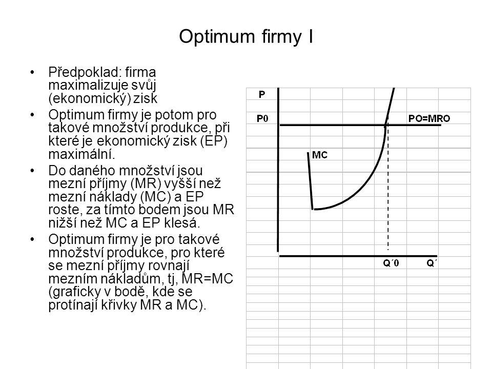 Důležité zkratky a výpočty P = cena (price), Q´ = množství produkce (quota) TR = celkové příjmy (total revenue) TR=P*Q´ AR = průměrné příjmy (average