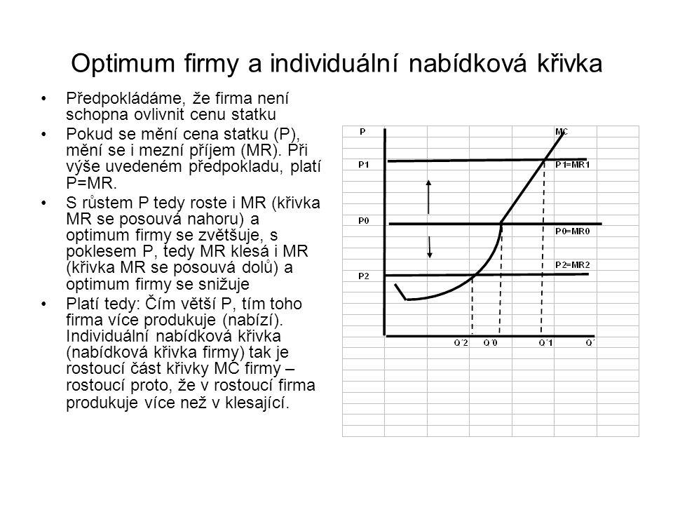 Optimum firmy I Předpoklad: firma maximalizuje svůj (ekonomický) zisk Optimum firmy je potom pro takové množství produkce, při které je ekonomický zis