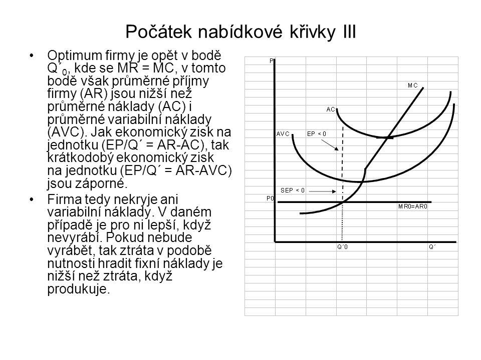 Počátek nabídkové křivky II Optimum firmy je opěv v bodě Q´ 0, kde MR=MC. V tomto bodě je však ekonomický zisk EP (respektive ekonomický zisk na jedno