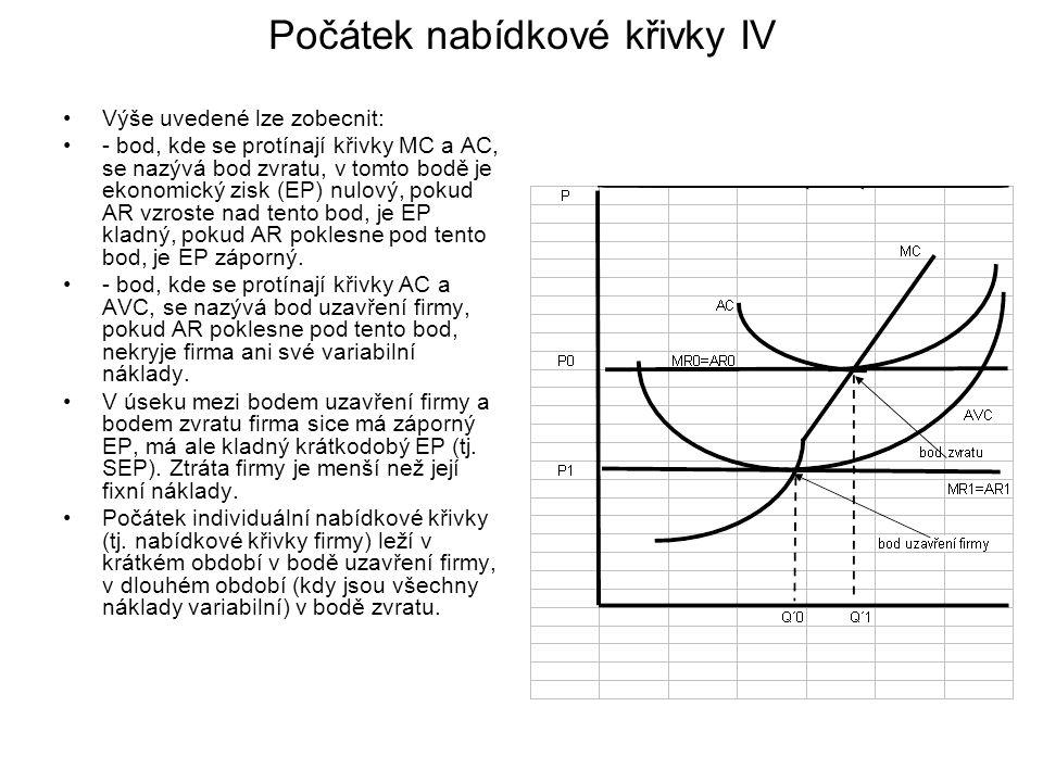Počátek nabídkové křivky III Optimum firmy je opět v bodě Q´ 0, kde se MR = MC, v tomto bodě však průměrné příjmy firmy (AR) jsou nižší než průměrné n