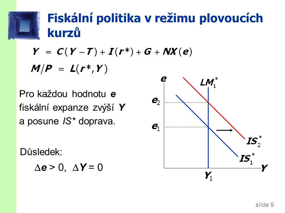 slide 9 Fiskální politika v režimu plovoucích kurzů Y e Y1Y1 e1e1 e2e2 Pro každou hodnotu e fiskální expanze zvýší Y a posune IS* doprava. Důsledek: 