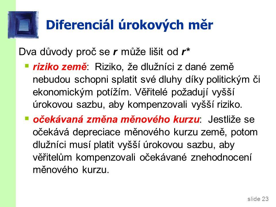 slide 23 Diferenciál úrokových měr Dva důvody proč se r může lišit od r*  riziko země: Riziko, že dlužníci z dané země nebudou schopni splatit své dl