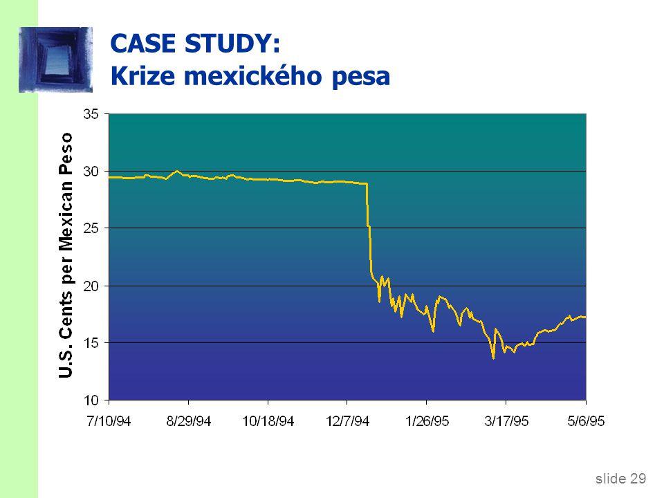slide 29 CASE STUDY: Krize mexického pesa