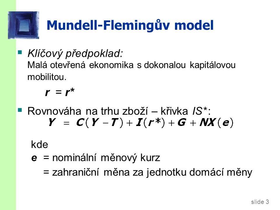 slide 3 Mundell-Flemingův model  Klíčový předpoklad: Malá otevřená ekonomika s dokonalou kapitálovou mobilitou. r = r*  Rovnováha na trhu zboží – kř