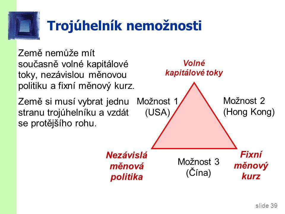 slide 39 Trojúhelník nemožnosti Země nemůže mít současně volné kapitálové toky, nezávislou měnovou politiku a fixní měnový kurz. Země si musí vybrat j