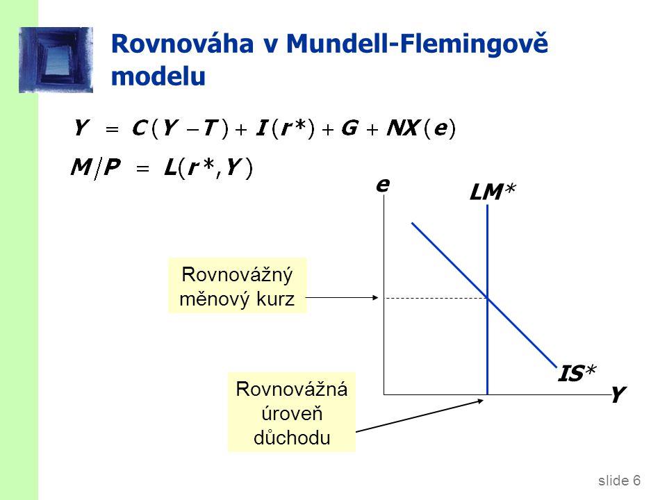 slide 6 Rovnováha v Mundell-Flemingově modelu Y e LM* IS* Rovnovážný měnový kurz Rovnovážná úroveň důchodu