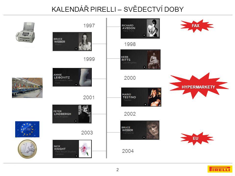 MARKETING PLAN KALENDÁŘ PIRELLI – SVĚDECTVÍ DOBY 2 1997 1998 1999 2000 2001 2004 2003 2002 FAX FAX HYPERMARKETY HYPERMARKETY EU EU