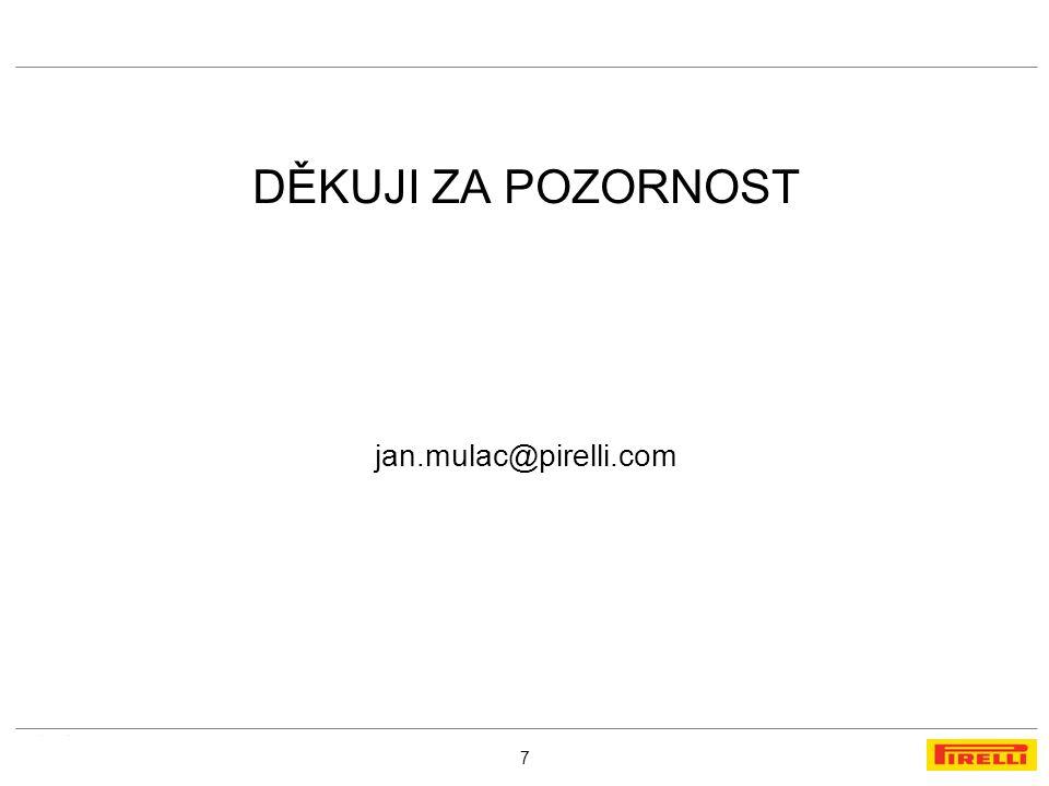 MARKETING PLAN 7 DĚKUJI ZA POZORNOST jan.mulac@pirelli.com