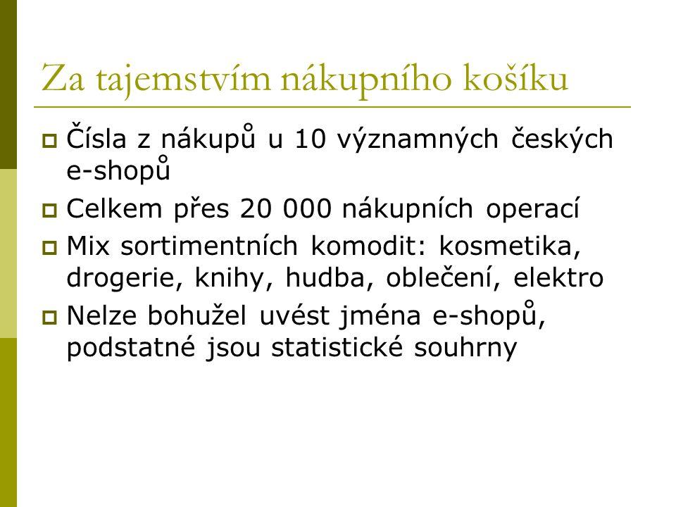 Za tajemstvím nákupního košíku  Čísla z nákupů u 10 významných českých e-shopů  Celkem přes 20 000 nákupních operací  Mix sortimentních komodit: kosmetika, drogerie, knihy, hudba, oblečení, elektro  Nelze bohužel uvést jména e-shopů, podstatné jsou statistické souhrny