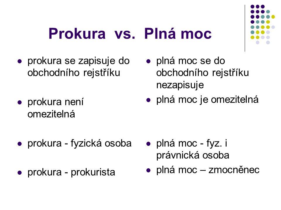 Prokura vs. Plná moc prokura se zapisuje do obchodního rejstříku prokura není omezitelná prokura - fyzická osoba prokura - prokurista plná moc se do o