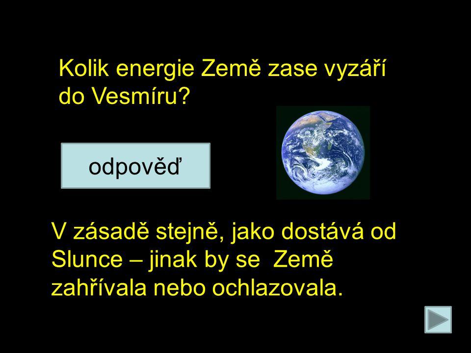 Na poleno působí 2 síly: Kolik energie Země zase vyzáří do Vesmíru.