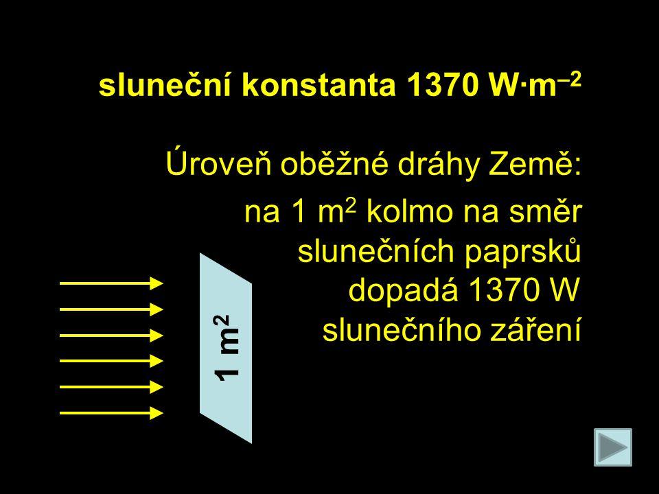 sluneční konstanta 1370 W∙m –2 Úroveň oběžné dráhy Země: na 1 m 2 kolmo na směr slunečních paprsků dopadá 1370 W slunečního záření 1 m 2