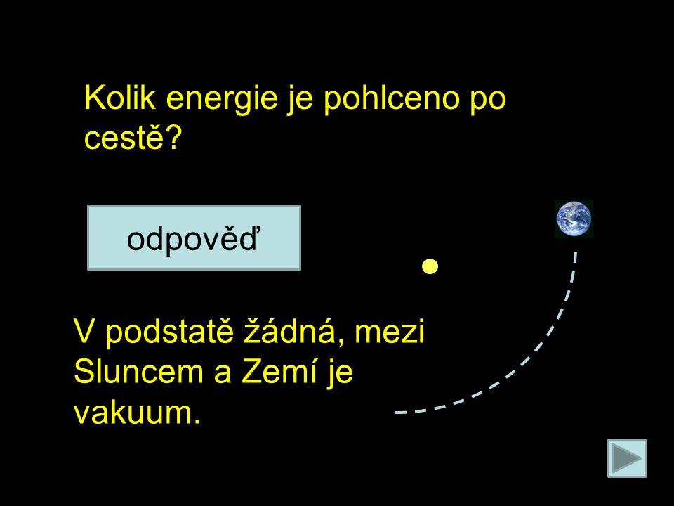 Na poleno působí 2 síly: Kolik energie je pohlceno po cestě.