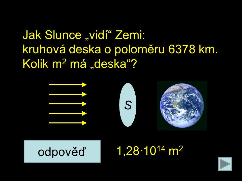 """Na poleno působí 2 síly: Jak Slunce """"vidí Zemi: kruhová deska o poloměru 6378 km."""