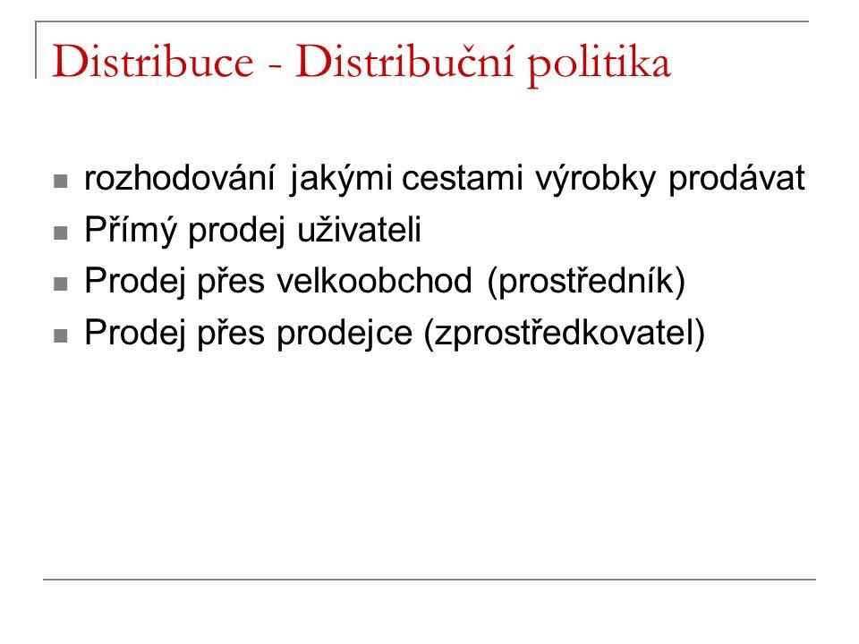 Distribuce - Distribuční politika rozhodování jakými cestami výrobky prodávat Přímý prodej uživateli Prodej přes velkoobchod (prostředník) Prodej přes