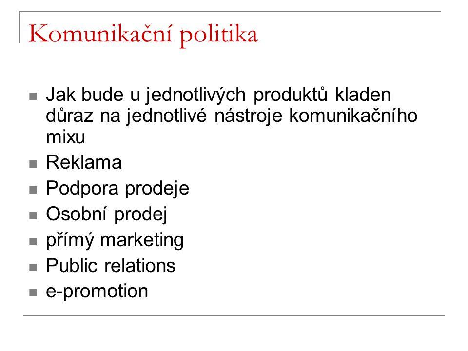 Komunikační politika Jak bude u jednotlivých produktů kladen důraz na jednotlivé nástroje komunikačního mixu Reklama Podpora prodeje Osobní prodej pří