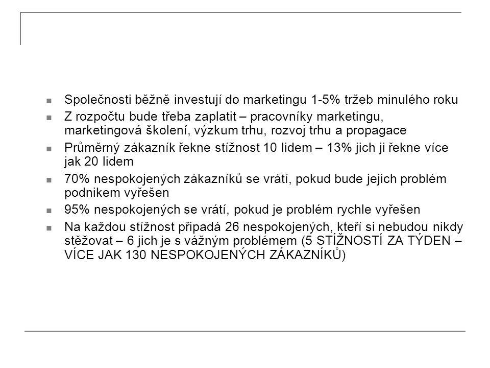 Společnosti běžně investují do marketingu 1-5% tržeb minulého roku Z rozpočtu bude třeba zaplatit – pracovníky marketingu, marketingová školení, výzku