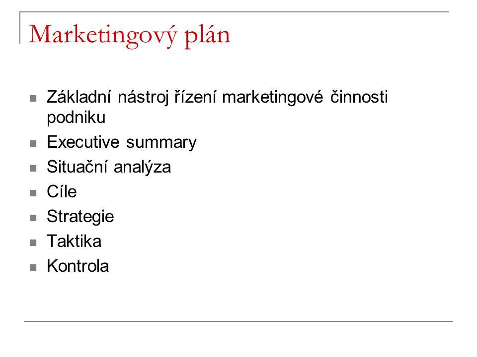 Marketingový plán Základní nástroj řízení marketingové činnosti podniku Executive summary Situační analýza Cíle Strategie Taktika Kontrola
