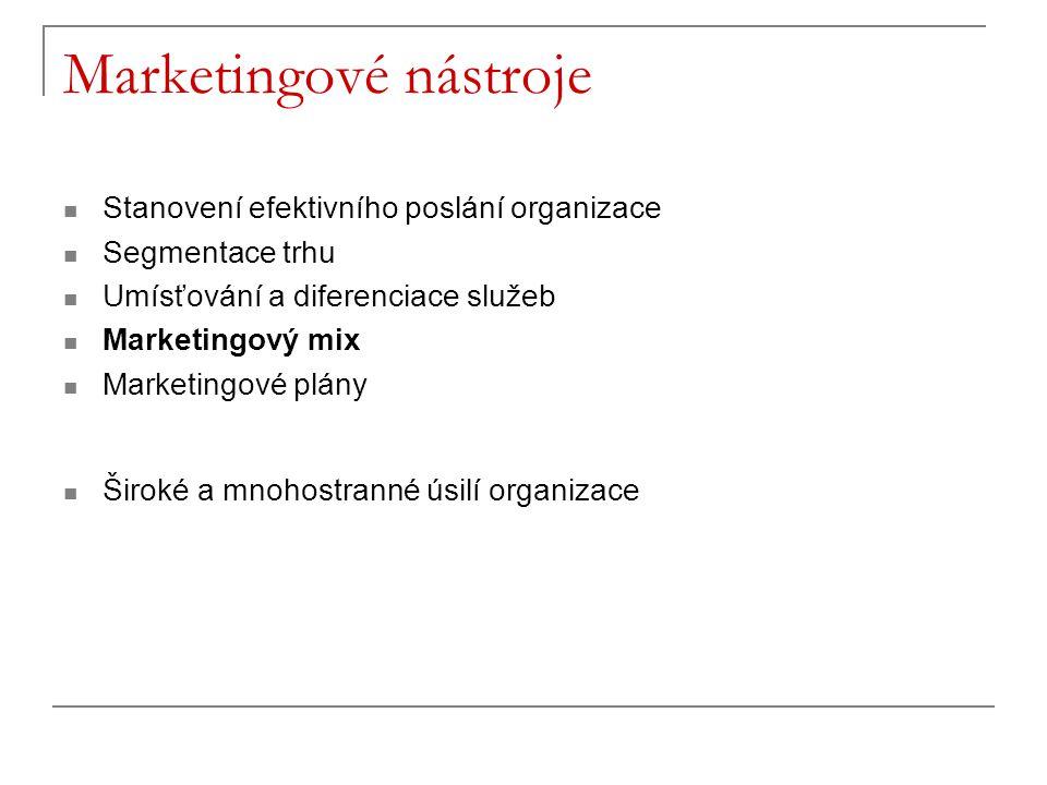 Marketingové nástroje Stanovení efektivního poslání organizace Segmentace trhu Umísťování a diferenciace služeb Marketingový mix Marketingové plány Ši