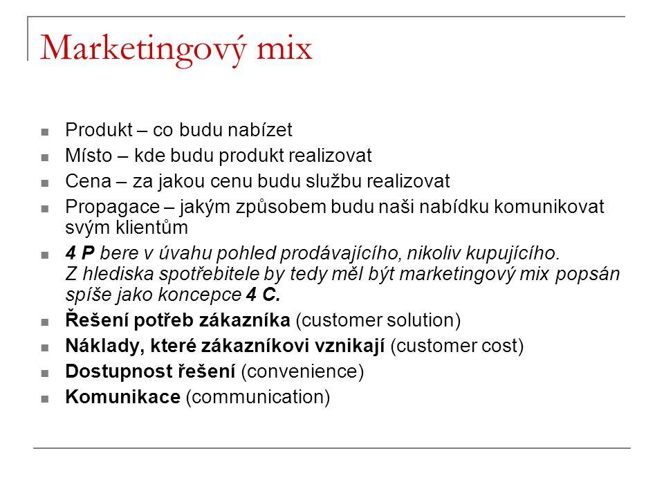 Marketingový mix Produkt – co budu nabízet Místo – kde budu produkt realizovat Cena – za jakou cenu budu službu realizovat Propagace – jakým způsobem