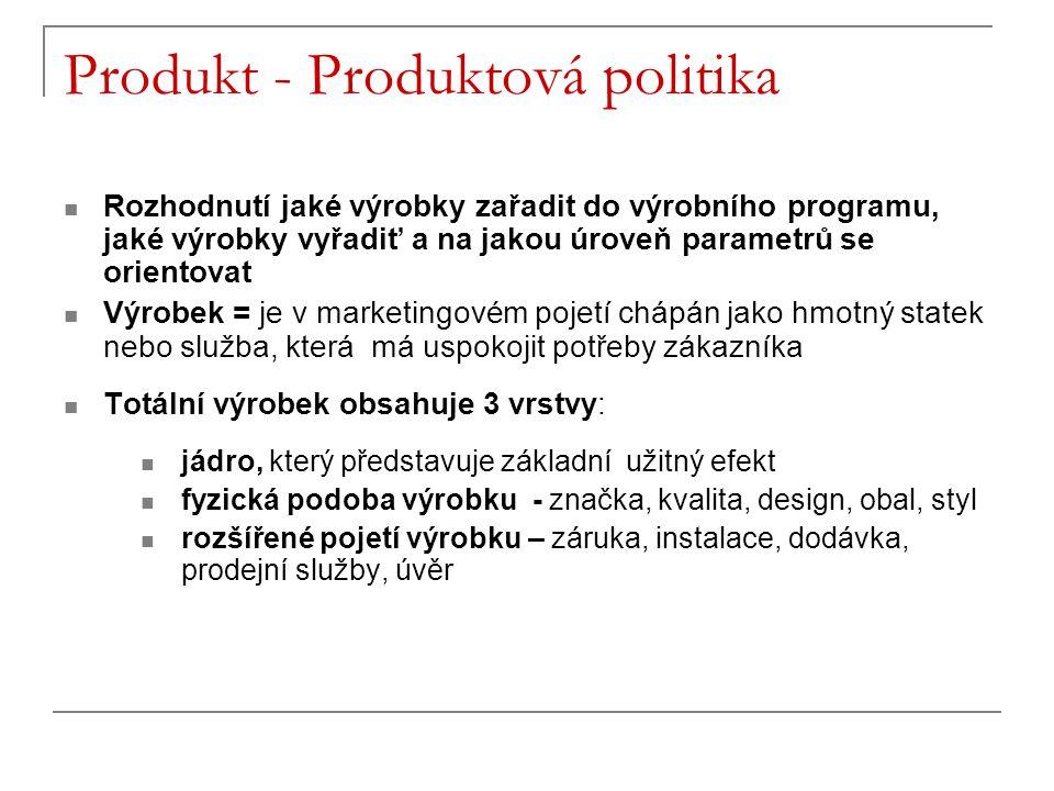 Produkt - Produktová politika Rozhodnutí jaké výrobky zařadit do výrobního programu, jaké výrobky vyřadiť a na jakou úroveň parametrů se orientovat Vý