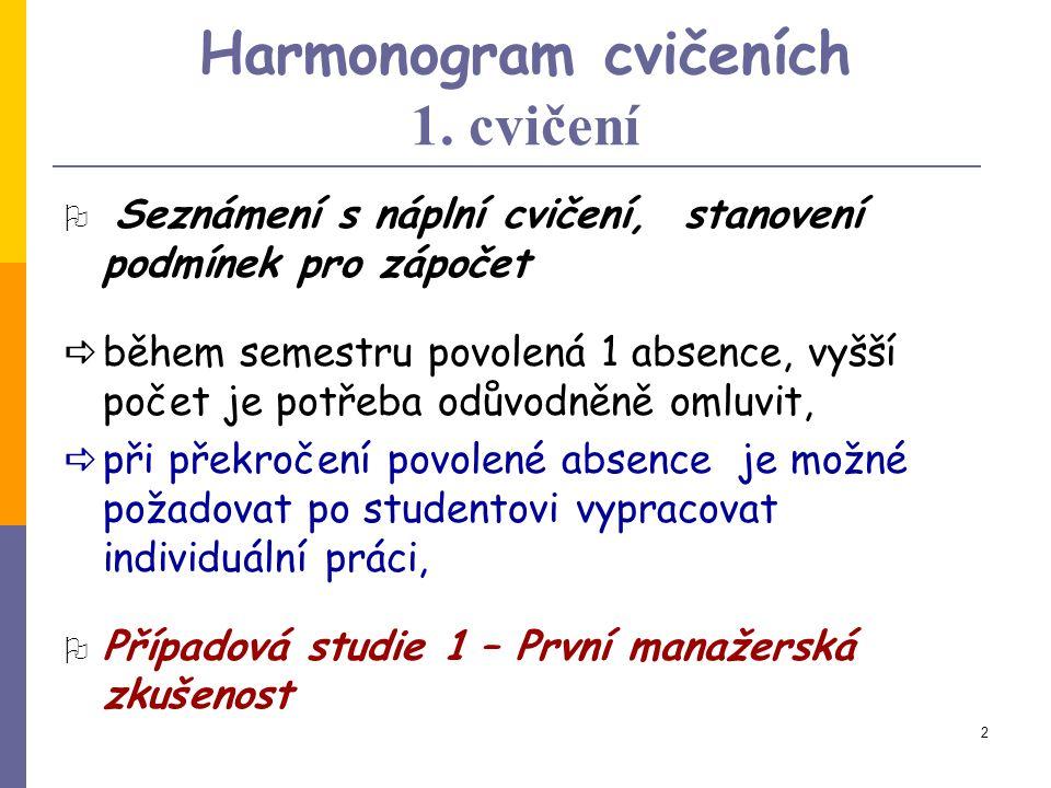 Organizační chování Harmonogram cvičeních Podmínky pro zápočet Informační zdroje