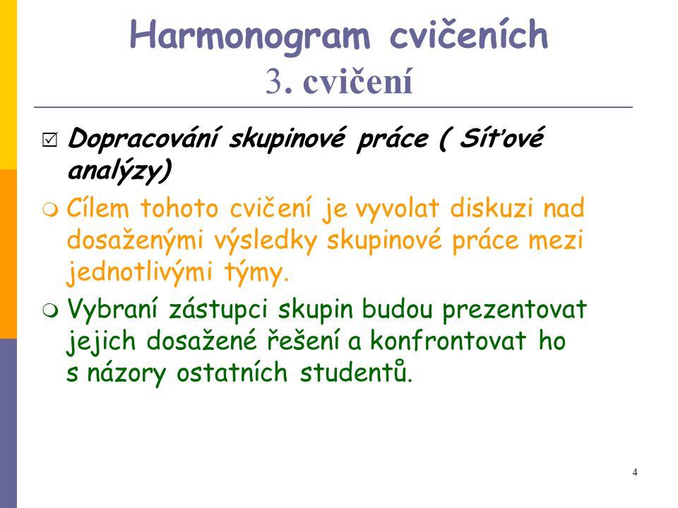 4 Harmonogram cvičeních 3.
