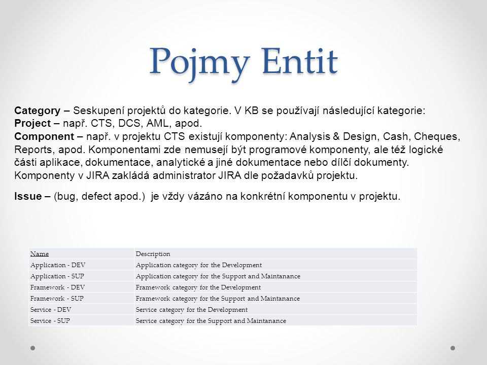 Pojmy Entit NameDescription Application - DEVApplication category for the Development Application - SUPApplication category for the Support and Maintanance Framework - DEVFramework category for the Development Framework - SUPFramework category for the Support and Maintanance Service - DEVService category for the Development Service - SUPService category for the Support and Maintanance Category – Seskupení projektů do kategorie.