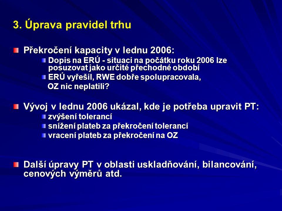 3. Úprava pravidel trhu Překročení kapacity v lednu 2006: Dopis na ERÚ - situaci na počátku roku 2006 lze posuzovat jako určité přechodné období ERÚ v