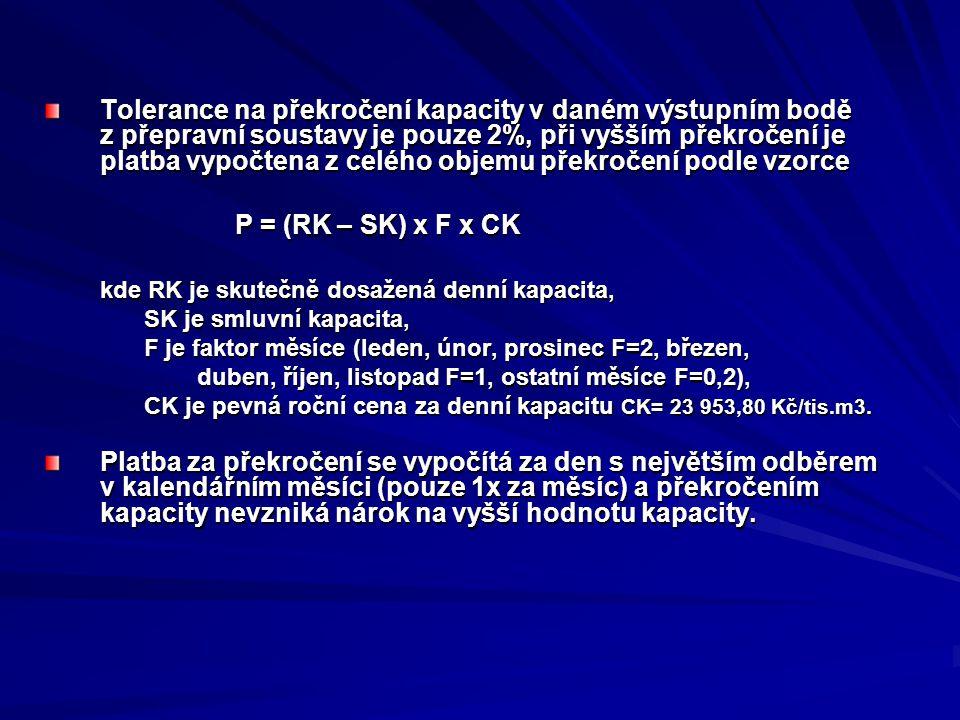 Tolerance na překročení kapacity v daném výstupním bodě z přepravní soustavy je pouze 2%, při vyšším překročení je platba vypočtena z celého objemu překročení podle vzorce P = (RK – SK) x F x CK P = (RK – SK) x F x CK kde RK je skutečně dosažená denní kapacita, SK je smluvní kapacita, SK je smluvní kapacita, F je faktor měsíce (leden, únor, prosinec F=2, březen, F je faktor měsíce (leden, únor, prosinec F=2, březen, duben, říjen, listopad F=1, ostatní měsíce F=0,2), duben, říjen, listopad F=1, ostatní měsíce F=0,2), CK je pevná roční cena za denní kapacitu CK= 23 953,80 Kč/tis.m3.