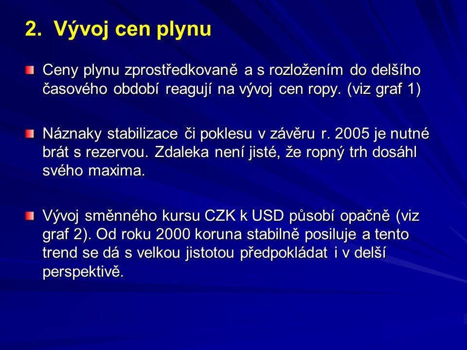 Bude vypracován návrh jménem OZ: Potřebné úpravy byly vytipovány Konkrétní návrhy na úpravu PT a ceníku ERÚ do konce dubna 2006 Nutno zajistit financování (seminář v dubnu+cca 2 další) Na základě diskuse s ERÚ předpoklad jednání ERÚ s plynárenskými společnostmi (navržena účast ENA)